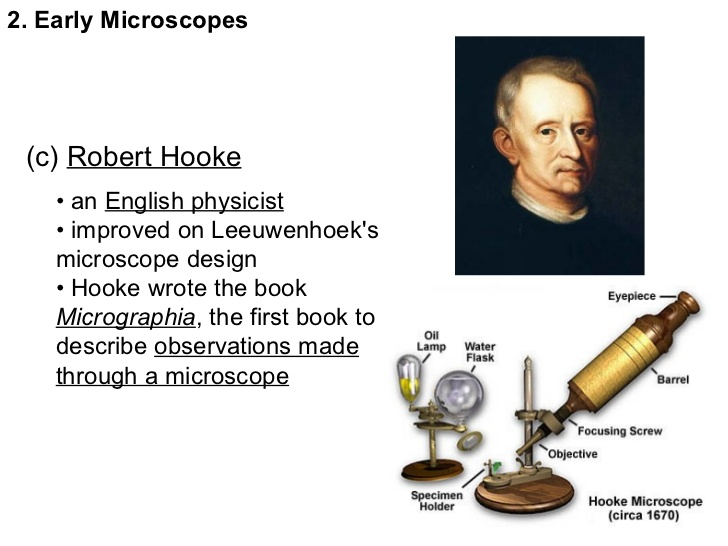 who was the first man to use a microscope